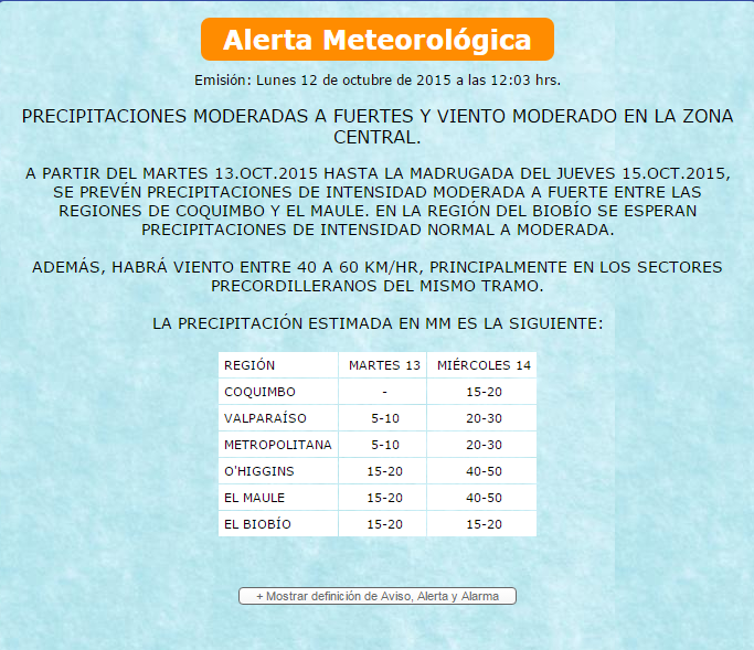 alerta meteorólogica